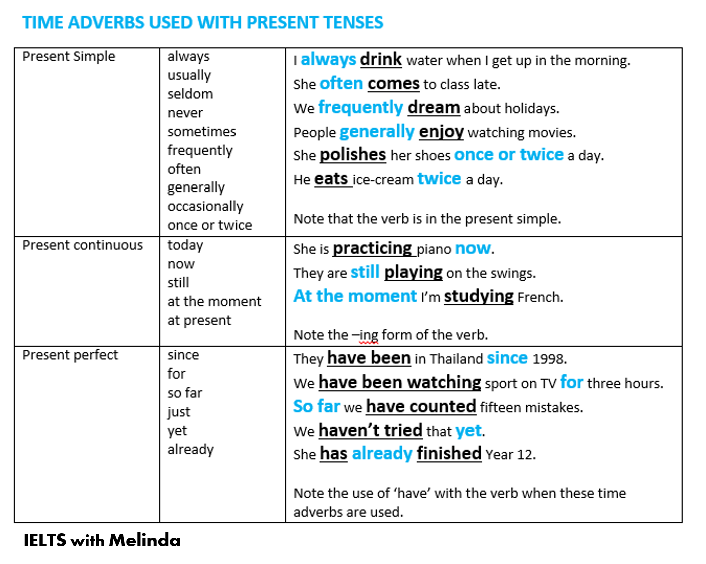 VOCABULARY BY TOPICS FOR IELTS WRITING TASK 2 (PDF)