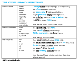 Time adverbs with Present Tenses