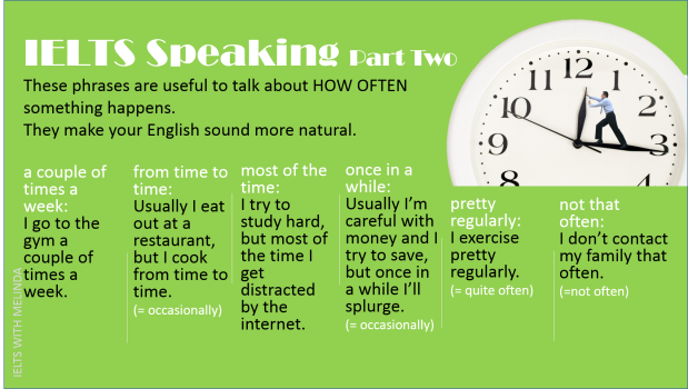 IELTS speaking pt2b