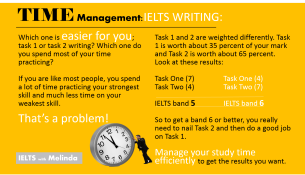 IELTS WRITING Tip 1