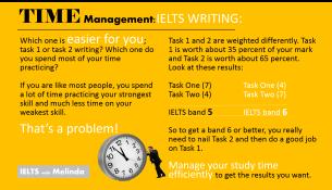 IELTS WRITING Tip 1