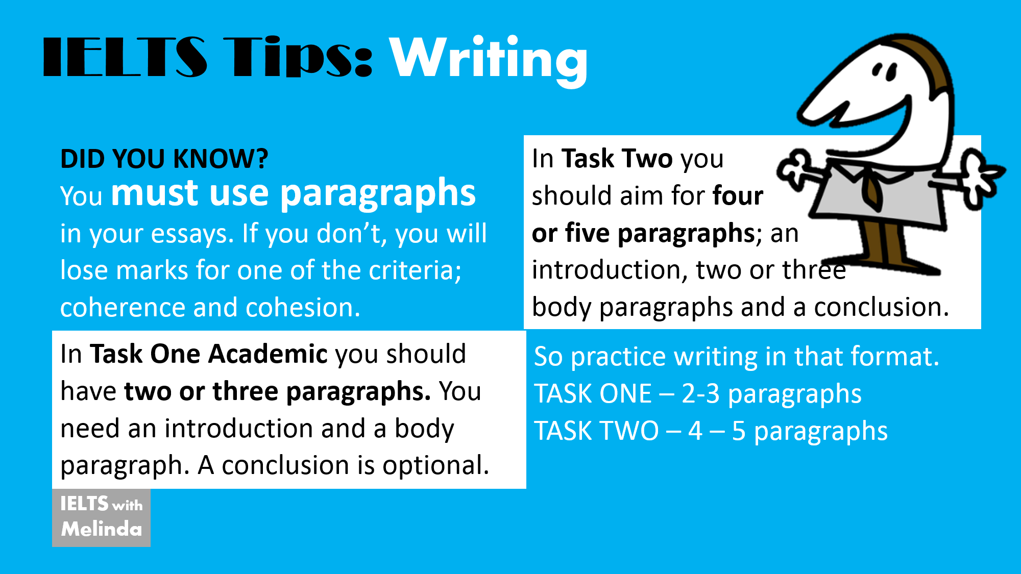 tips for writing exams Is this a trick question a short guide to writing effective test questions designed & developed by: ben clay tips on test construction.
