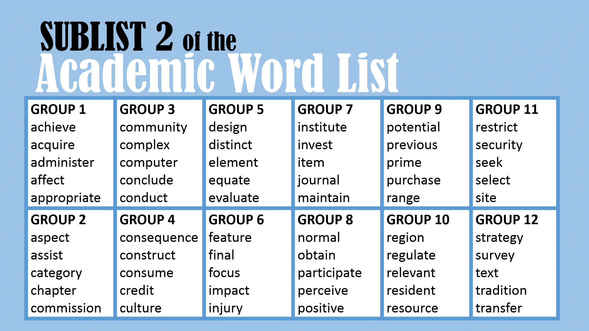 new academic word list pdf