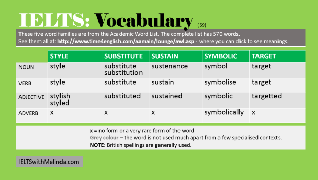 vocab for IELTS 59