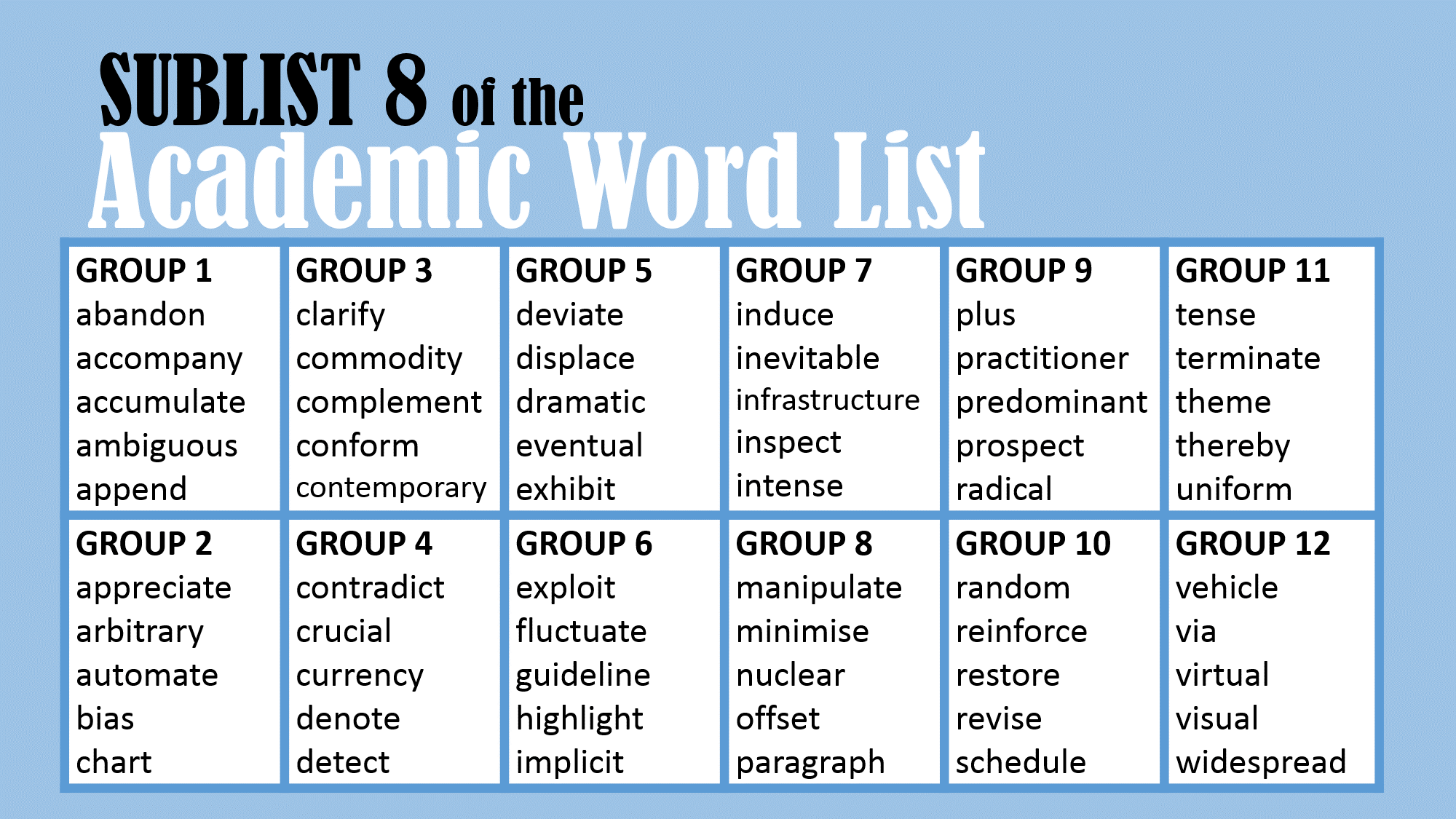 Ielts academic writing word list