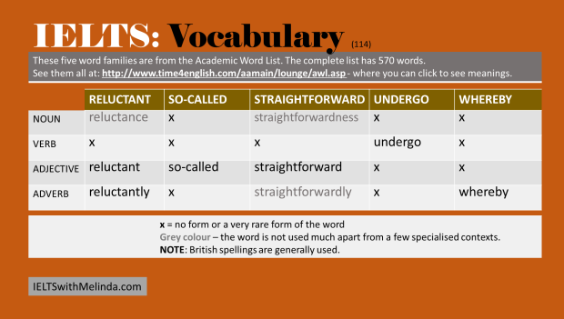 Academic Word List 114